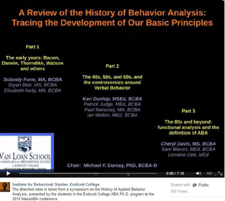 history of behaviorism Looking for online definition of neobehaviorism in the medical dictionary neobehaviorism explanation free what is neobehaviorism meaning of neobehaviorism medical term.