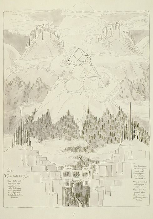 """Bruno Taut, Alpine Architecture """"The Crystal Mountain. The rock above the treeline is hewn away and smoothed into many-faceted crystalline forms. The snow-domes in the background are covered with an architecture of glass arches. In the foreground, pyramids of crystal shafts. Above the chasm, a bridge-like trellis of glass."""""""
