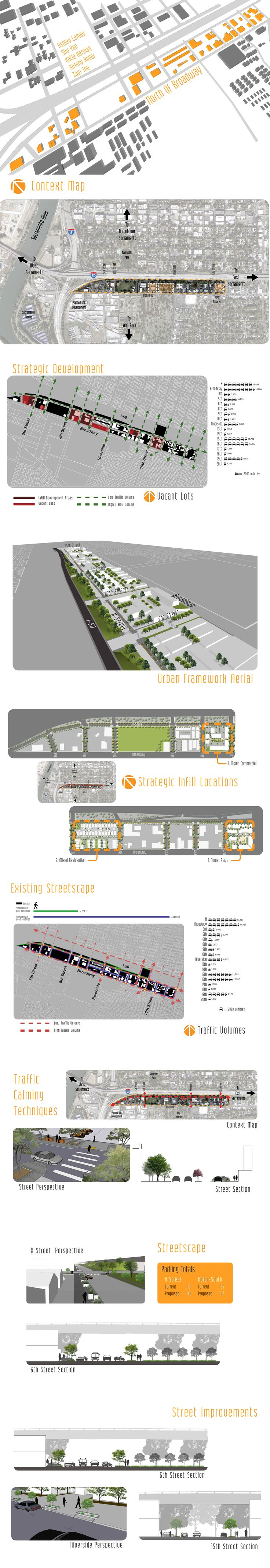 LDA 191 Urban Design - Spring 2013. Broadway Corridor, Sacramento. Powerpoint Presentation p1