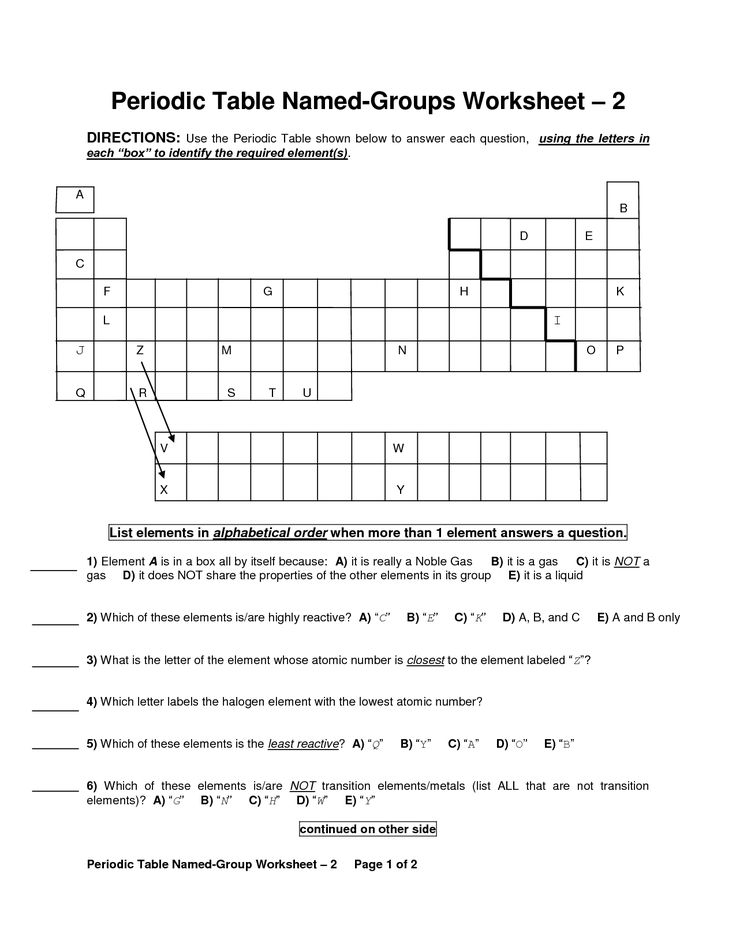 Worksheet 5 types of elements and properties topic 2 the periodic 33 best periodic table images on chemistry urtaz Choice Image
