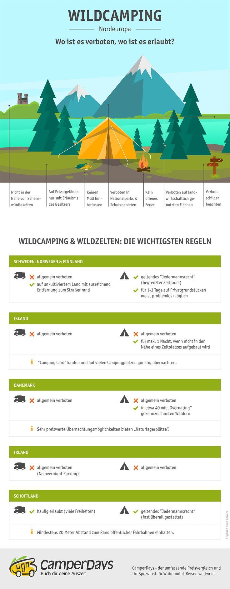 #Infografik zum #Wildcamping in Nordeuropa: Schweden, Finnland, Norwegen, Dänemark, Island und Großbritannien.