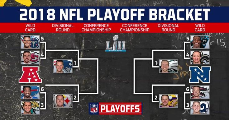 Colin makes his 2018 NFL Playoff predictions - FOXSports.com