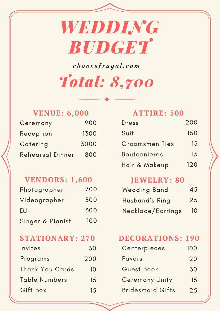 Pin On Budget Wedding Ideas