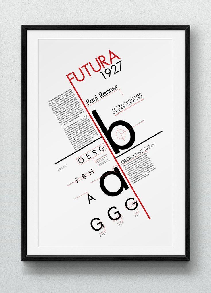 Type Specimen Posters on Behance