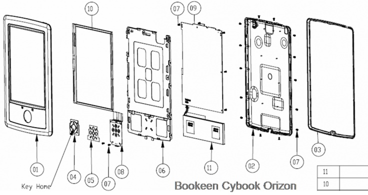 Cybook Orizon required our devs to find creative ways to build the thinnest ereader in the world, without sacrificing solidity.