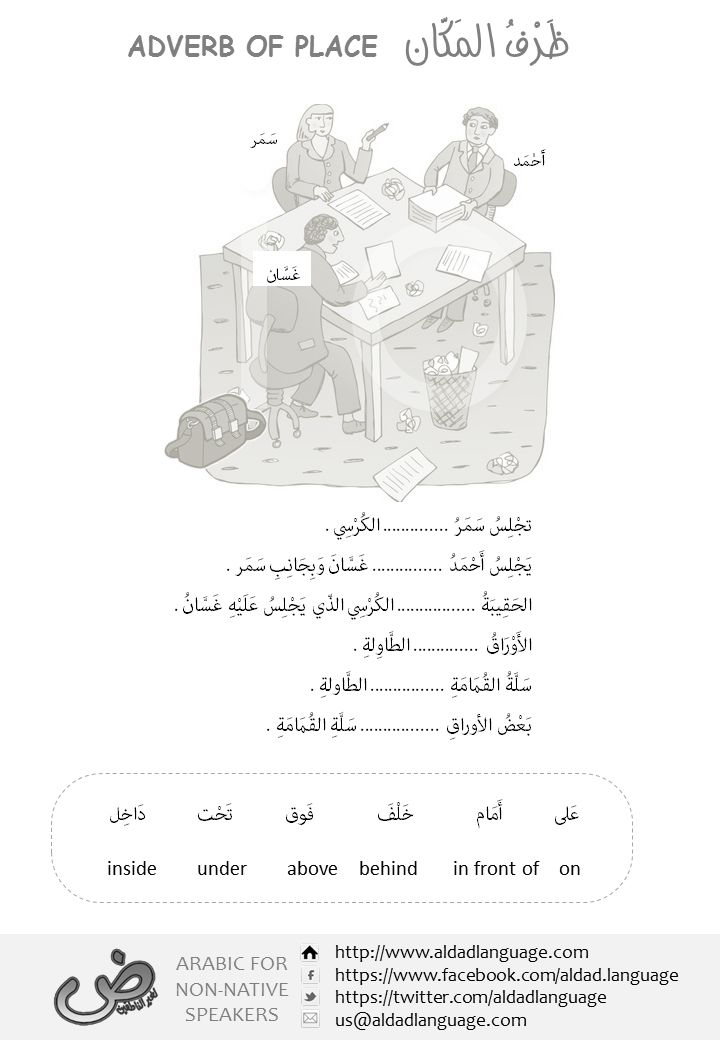 adverb-of-place-Arabic-grammer-worksheet-gray.PNG (720×1040)