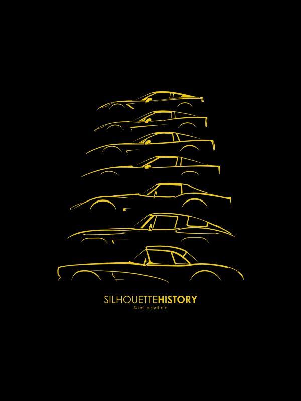 silhouettehistory   Chevrolet Corvette
