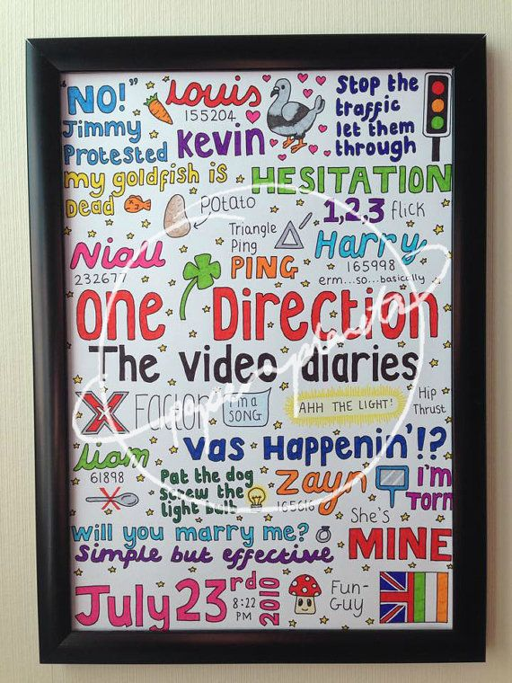 ONE DIRECTION COLLAGE // the x-factor video diaries