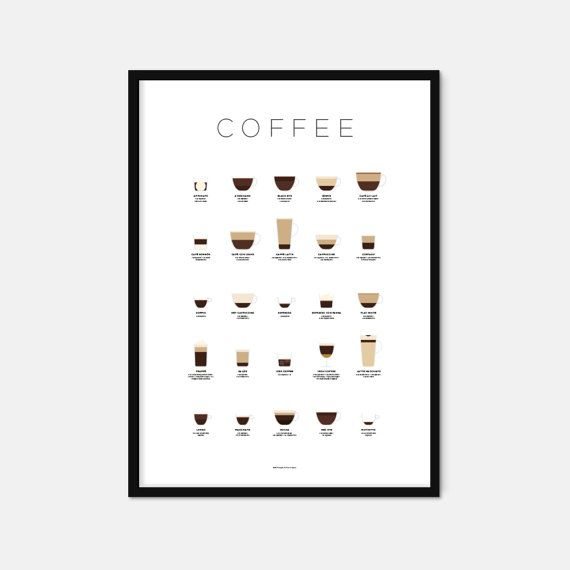 Hey, I found this really awesome Etsy listing at https://www.etsy.com/au/listing/500814436/coffee-poster-coffee-print-coffee-art