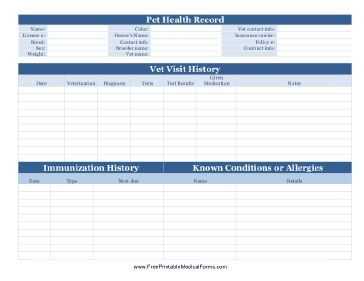 Pet health veterinarians and pets on pinterest for Pet health record template