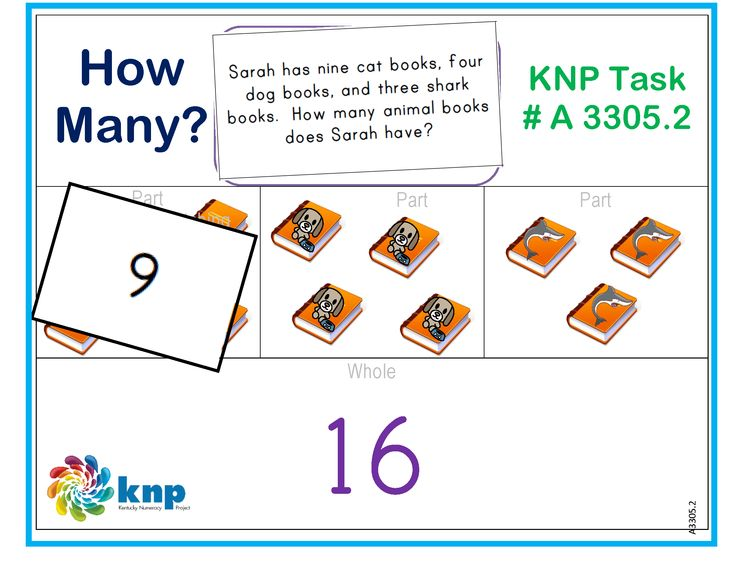 """How Many?"" - Solve word problems when one group of items is covered. Supports learning Common Core Standards: 2.OA.2, 1.OA.1, 1.OA.2, 1.OA.3 [KNP Task # A 3305.2]"