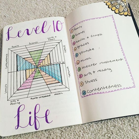 Level 10 Life Bullet Journal