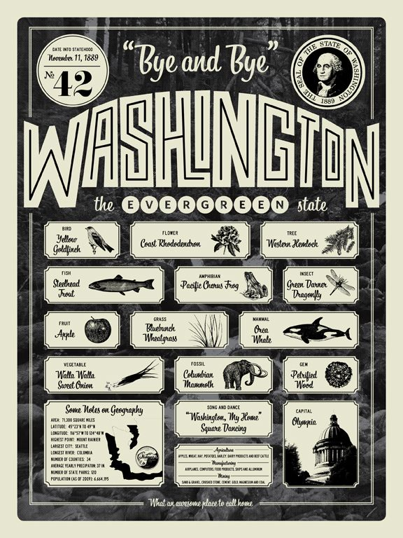 WASHINGTON STATE FACTS  ~ by Molly Leonard