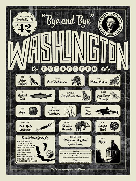 WASHINGTON STATE FACTS  ~ by Molly Leonard