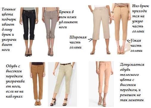 Если ноги короткие какую обувь носить