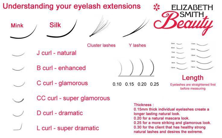 mink vs silk eyelash extensions chart - Google Search