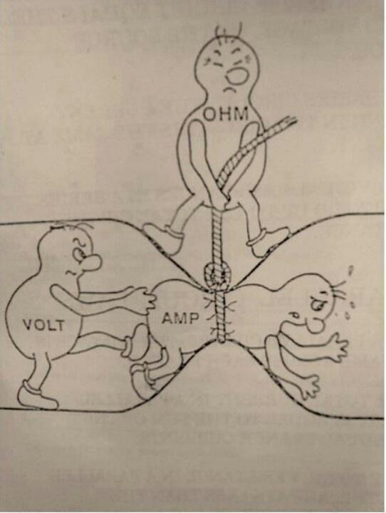 Stromstärke, Spannung & Widerstand                                                                                                                                                     Mehr