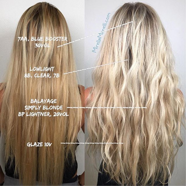 32 best kenra color formulations images on pinterest kenra color formulation post 7aablue booster 30vol balay simply blonde bp lightener 20vol kenra colorhair solutioingenieria Choice Image