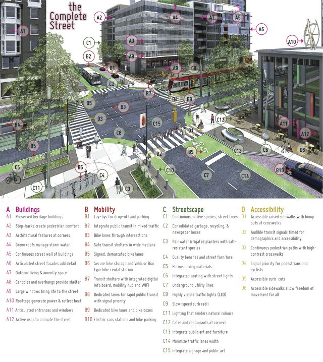 Complete Streets include friendly buildings & sidewalks! Click image for source, and visit the Slow Ottawa 'Streets for Everyone' Pinterest board for more great design ideas.