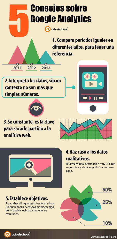 5-consejos-analytics-infografia.png (600×1227)