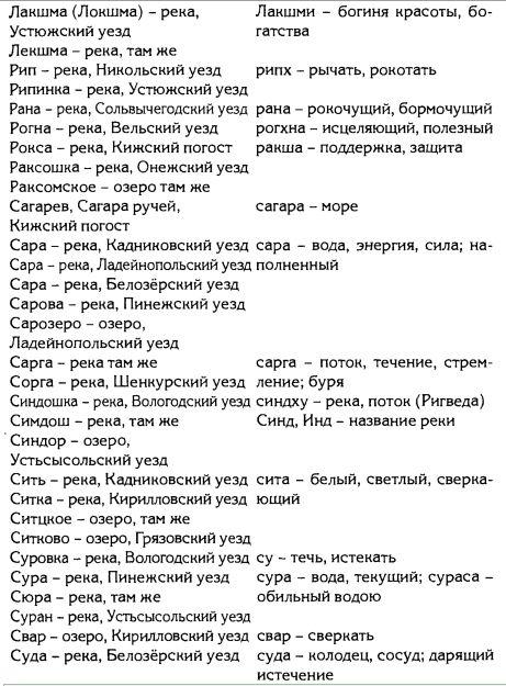 Славянские Боги Олимпа