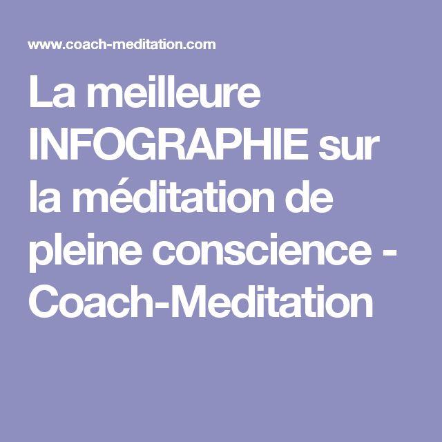 La meilleure INFOGRAPHIE sur la méditation de pleine conscience - Coach-Meditation