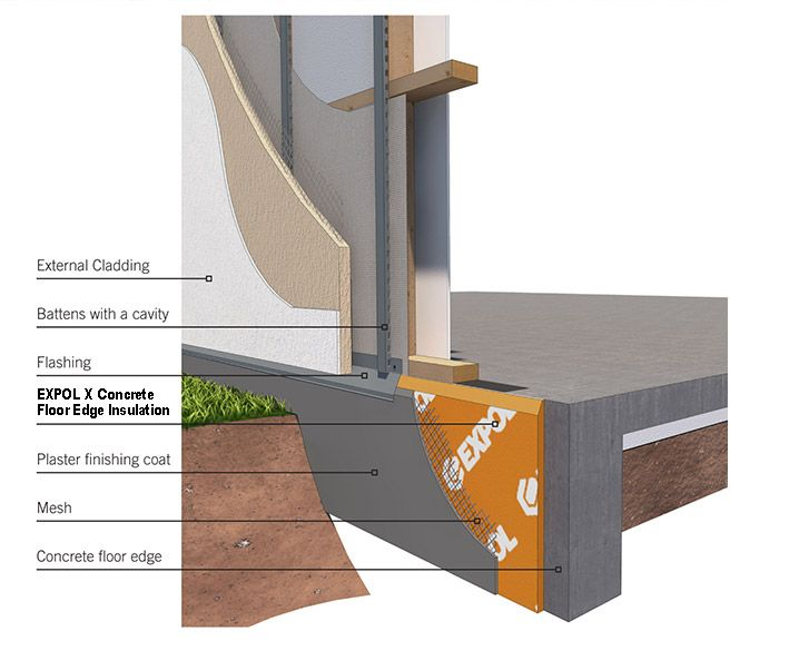 25 best ideas about floor insulation on pinterest tiny for Concrete wall insulation wrap