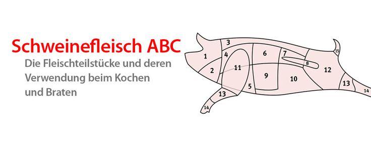 Metzgerei Kaufmann GmbH ... die gute Metzgerei in Wuppertal - Schweinefleisch ABC
