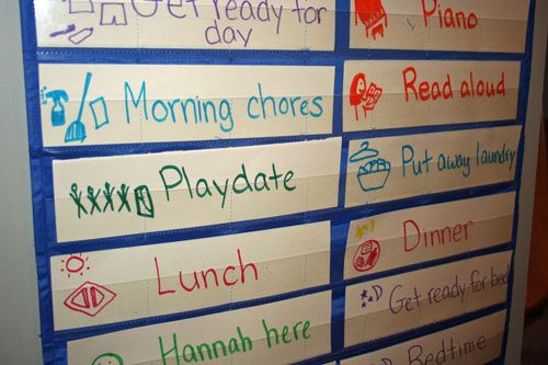 Making a Schedule for Toddlers | Simple Homeschool's article on Creating a Visual Schedule for Kids ...