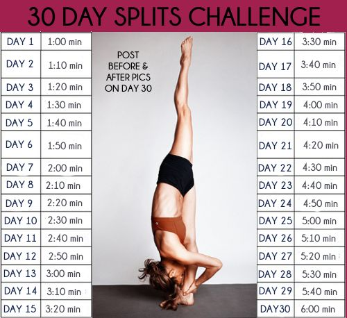 Split challenge, oh yes!!! Splits here I come!! I've missed you!