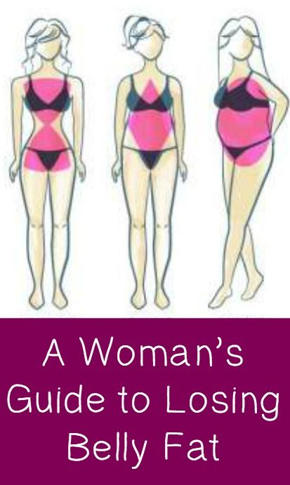 A Woman's Guide to Losing Belly Fat  http://positivemed.com/2014/12/22/womans-guide-losing-belly-fat/