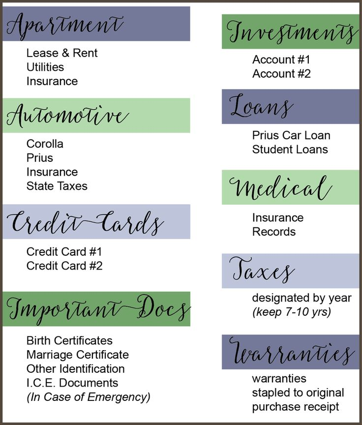 117 best organize papers/crafts/office images on Pinterest