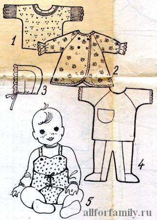 распашонки, чепчик, ползунки, трусы-пеленка для малыша (новорожденного), которые можно сшить своими руками по прилагаемым выкройкам