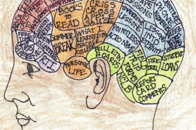 What Does A Teachers Brain Look Like? - Edudemic | Things ...