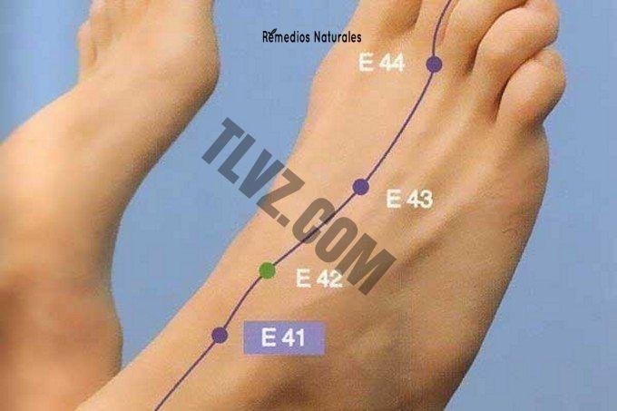 Presiona estos puntos para adelgazar, tratar la gastritis, migrañas y los esguinces del pie
