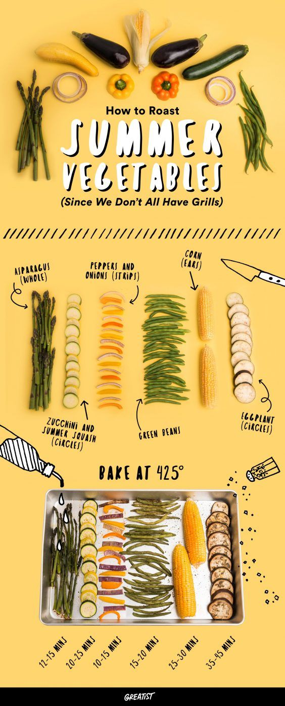 Summer veggies are about to get LIT. #greatist https://greatist.com/eat/best-way-to-roast-summer-vegetables
