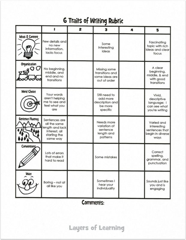 6 Traits of Writing Rubric (2)