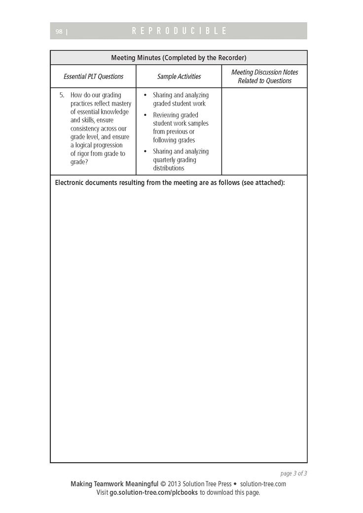 45 best PLCs/Team Meetings images on Pinterest Professional - collaboration meeting agenda