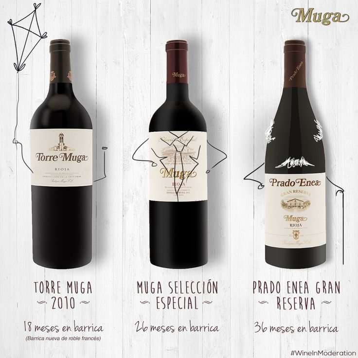 Siempre hay un #vino para cada ocasión. Con cuál te quedas? There is a #wine for every occasion... Which one would you choose?   #winechat #winelife #winelove #winesnob #winesnob #winetime #wineoclock #winecountry #winetasting #wineoftheday #wineonmytime #wineinmoderation #cheers #muga #Mugalover #experienciamuga #larioja #spain #tagsforlikes #igersspain #gastronomia #felizmiercoles #culturadelvino #enoturisme #mugaexperience #bodegasmuga