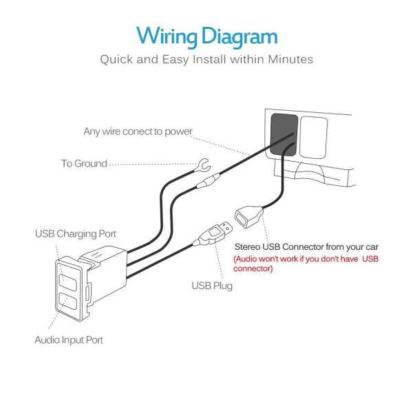 [ANLQ_8698]  16+ Car Charger Wiring Diagram - Car Diagram - Wiringg.net in 2020 | Charger  car, Car usb, Portable usb charger | Usb Phone Charger Wire Diagram |  | Pinterest