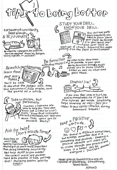 Tips for being better. This doodle relates to the Performing arts - but great messages for everyone