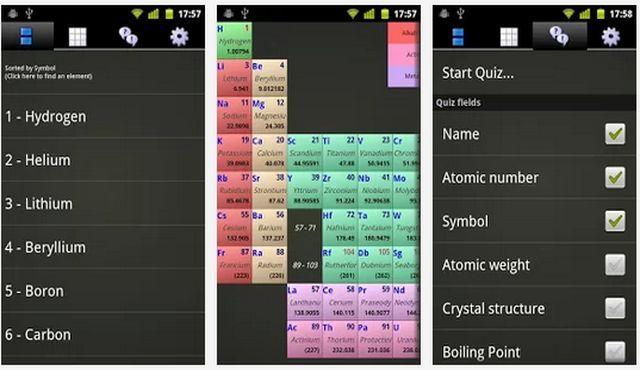 Les 25 meilleures ides de la catgorie la tabla periodica sur periodic droid app android gratuita para conocer la tabla peridica urtaz Gallery