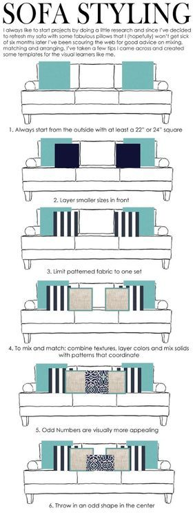 Style your sofa, easily and affordably