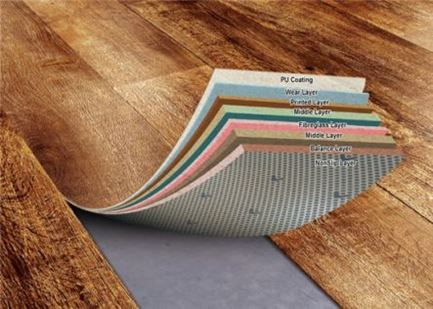 Global GreenTagCert™ Level C Certified, vinyl flooring planks are to be installed without the use of glue or clicking system, using a non-slip rubber backing. Suitable for residential and commercial applications.