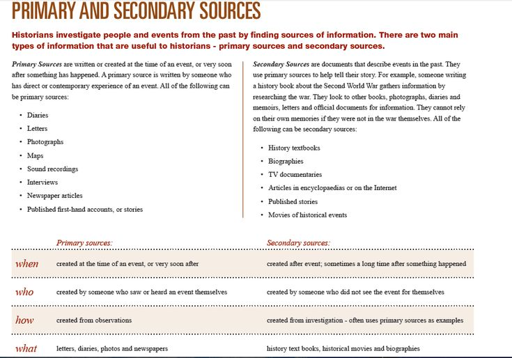 9 Best Primary And Secondary Sources Images On Pinterest Secondary