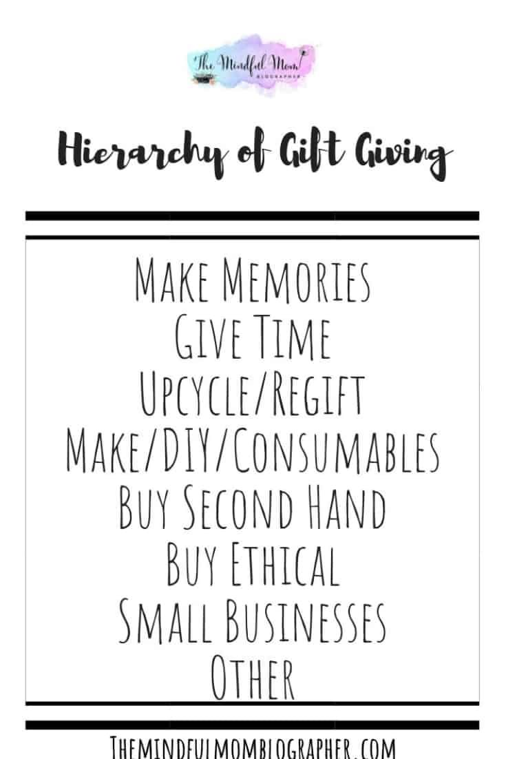 hierarchy of gift giving Slow Fashion, Zero Waste, Minimalism, Presents