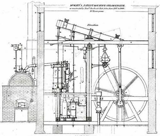 1769 - James Watt steam engine