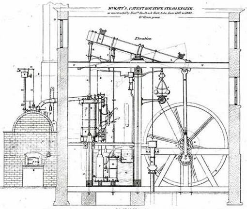 190 best Blueprints images on Pinterest | Technical drawings, Tools