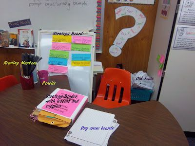 guided reading ideasGuide Reading, Group Materials, Classroom Reading, Reading Ideas, Education Life, Third Grade, Grade Teachers, Small Groups, 3Rd Grade