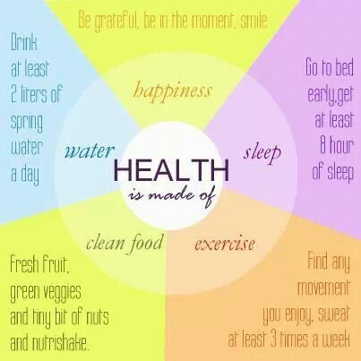 Health is made of